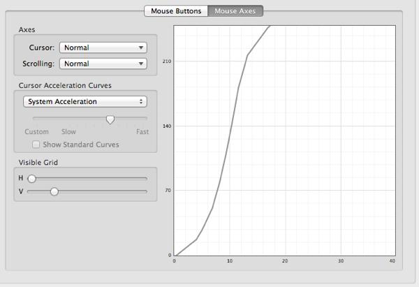 Lion accel curve